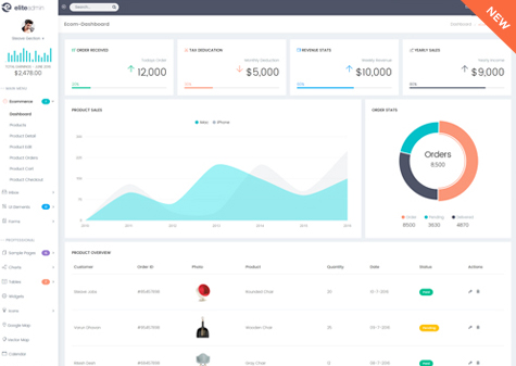 Elite Admin Template Landing Page - Ecommerce dashboard template