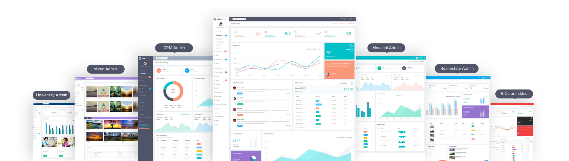 Elite Admin template is Premium Bootstrap 4 admin Template with Flat ...